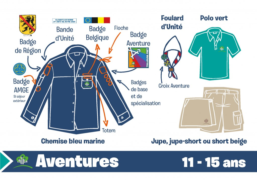 Pages de Uniforme-Guide 4